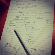 Chicken Scratch Oncology Style